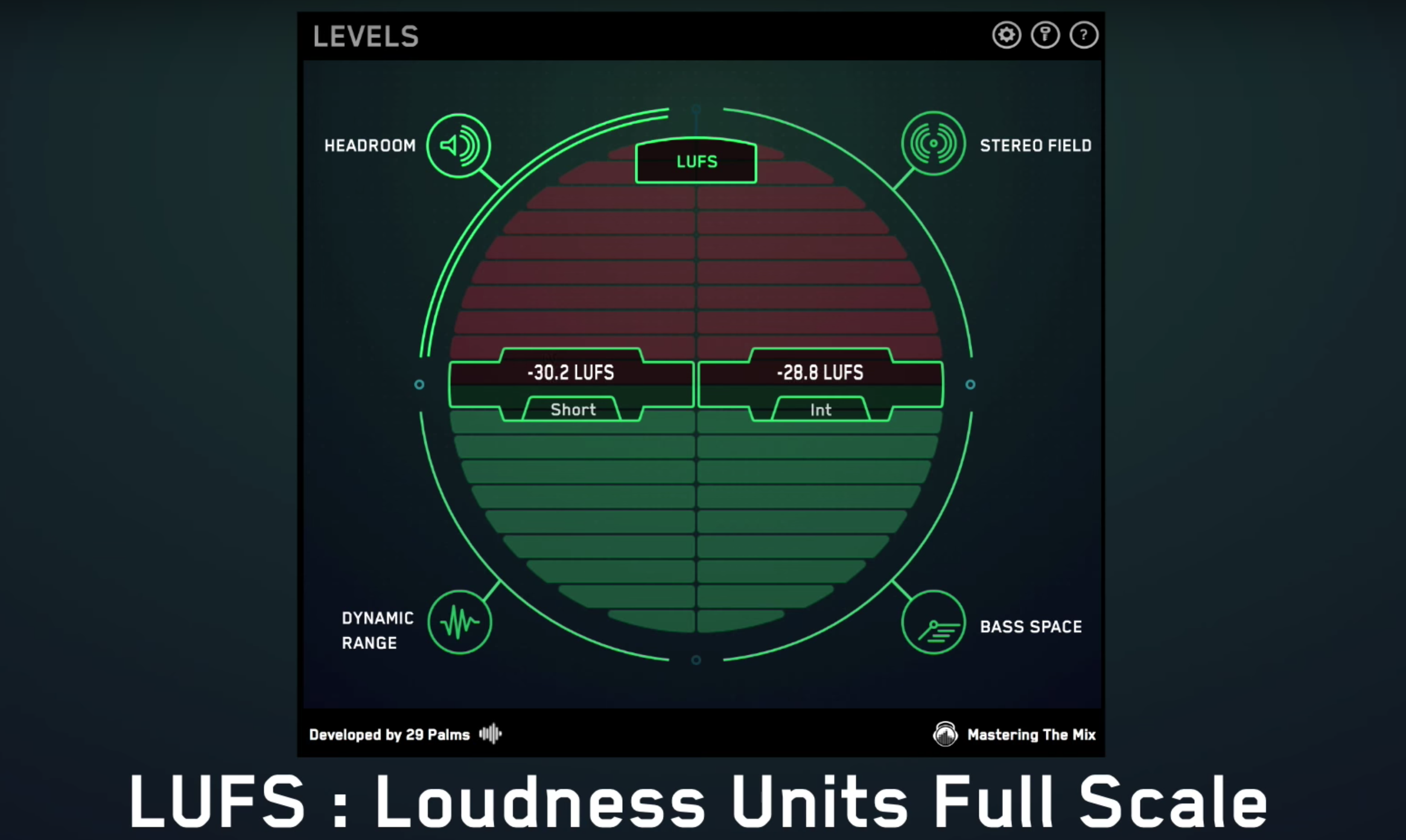 How to use LUFS in Music Mastering